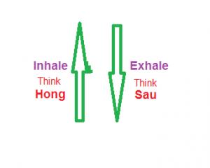 Hong Sau Breathing